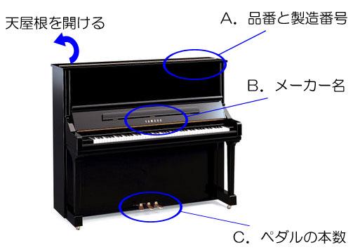 piano_kaitori